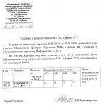 Мышляков1-5