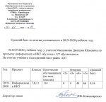 Мышляков1-7